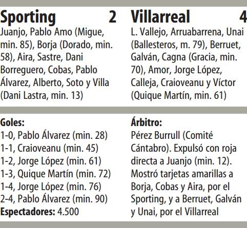 sportingvillarreal2001copa